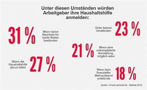 Mini Job Hamburg : schwarzarbeit ich bin keine kriminelle fink hamburg ~ Watch28wear.com Haus und Dekorationen