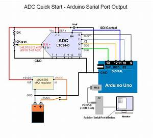 Wiring Adc Drive   16 Wiring Diagram Images