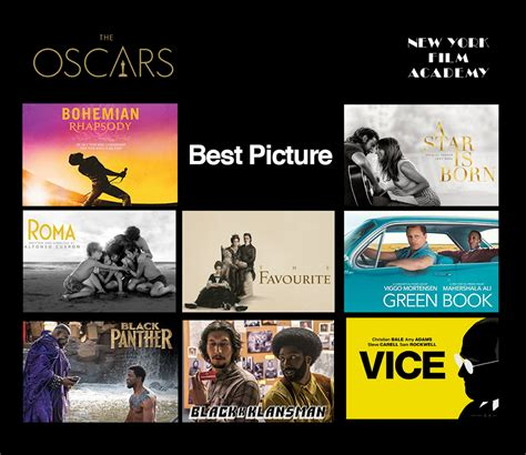 academy awards   picture nominees