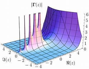 Gammafunktion Berechnen : gamma funktion ~ Themetempest.com Abrechnung