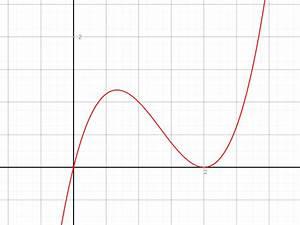 Nullstellen Berechnen Funktion 3 Grades : schnittpunkte mit den achsen bestimmen f r f x x 4x 4x ~ Themetempest.com Abrechnung