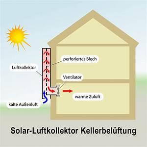 Luft Wärmetauscher Heizung : solar luft kollektoren solar luft kollektor ~ Lizthompson.info Haus und Dekorationen