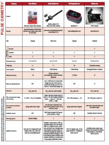 Pulse Oximetry Comparison Guide (May 2015) | Sleep Review