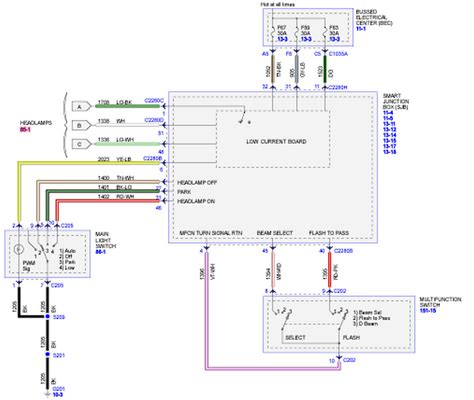 wiring diagram for 2003 bmw 530i get free image about