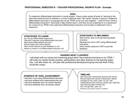 learning plans or goals for teachers semester iii 539 | 20ee2e15f6c7c79fbe699268ec82902a