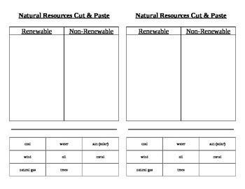 renewable and non renewable energy worksheet renewable and nonrenewable resources cut paste