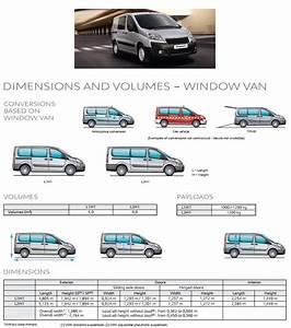Dimension Peugeot Expert L1h1 : recommended innolift model for peugeot expert van ~ Medecine-chirurgie-esthetiques.com Avis de Voitures