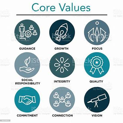 Values Core Icons Company Infographics Outline Websites