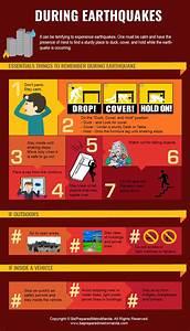 Disaster Preparedness During Earthquake