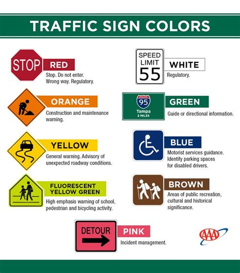 what color are guide signs 17 best images about favorite tips and facts on