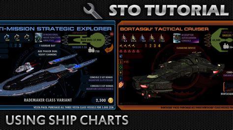 Using Ship Charts