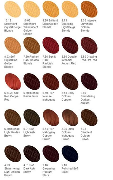 Hair Names by More Hair Color Names For Characters Writing Characters