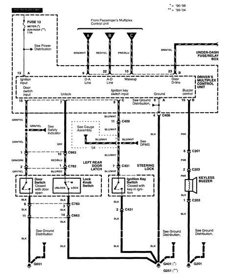 Wiring Diagrams For Suzuki Forenza Source