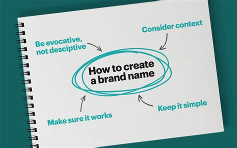 What's In A Name? Creating A Brand Name With Meaning