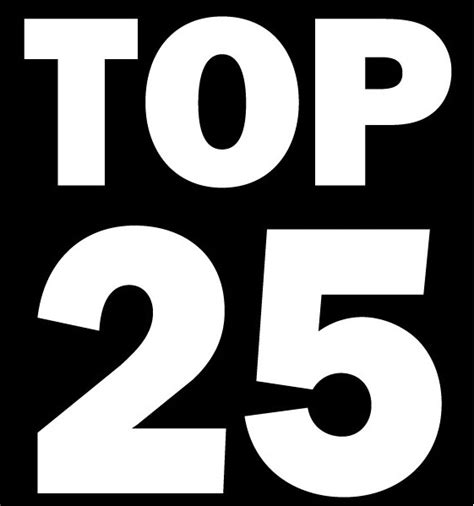 The Top 25 Posts Of 2011 [2125]  Faith On Campus