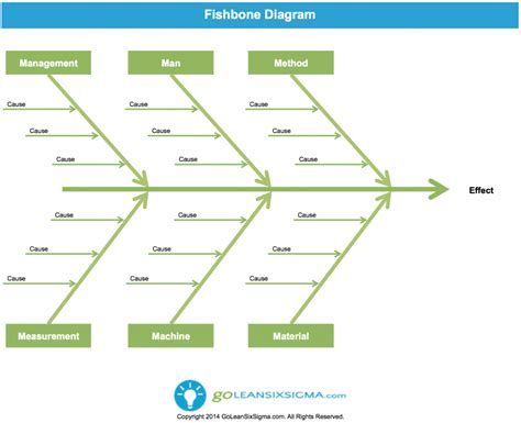 cause and effect diagram template cause effect diagram or fishbone diagram template exle