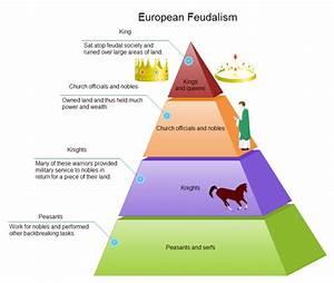 Draw 3d Pyramid Diagrams Amazingly Quickly