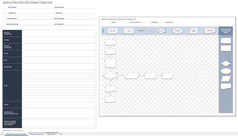 Free Process Document Templates
