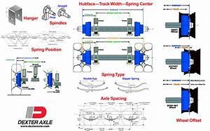 Axle Measurement Spring Axle