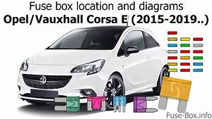 Fuse Box Location And Diagrams  Opel    Vauxhall Corsa E  2015-2019