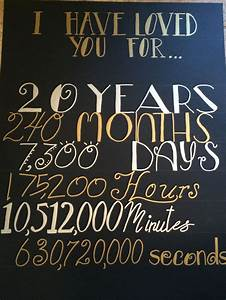 20 year anniversary wedding gift gifts pinterest With 20 year wedding anniversary gifts for her