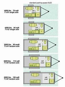 Best 25+ Cargo trailer camper ideas on Pinterest