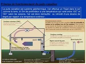 Puit Canadien Avis : puit canadien ~ Premium-room.com Idées de Décoration