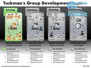 Chart Tuckmans Group Development Stages Forming Storming