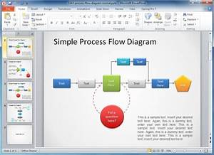how to customize a powerpoint template - flow diagram template powerpoint