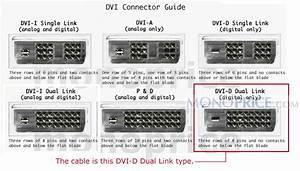 Connecteur Dvi A D I   Pareil
