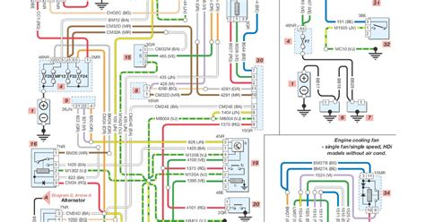 Your Wiring Diagrams Source Peugeot Pre Post Heating