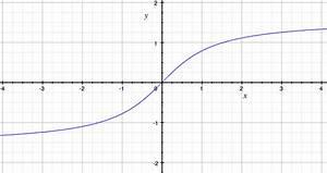 Arctan Berechnen : mp forum substitution partielle integration matroids matheplanet ~ Themetempest.com Abrechnung
