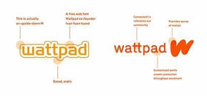 Wattpad Identity Opinion Brand