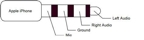 solution    lg  audio jack issue lgg