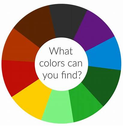 Wheel Colour Nature Printable Activity Forest Theory