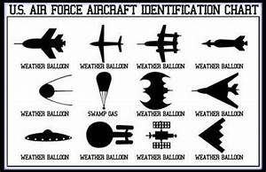 Drone Survival Guide (Also an identification tool for UFOs ...