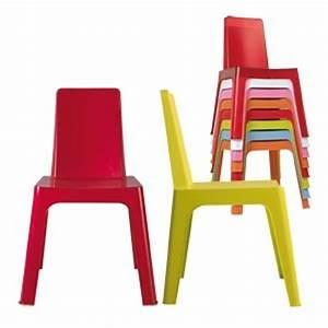 Petite Chaise En Plastique : table rabattable cuisine paris petite chaise pour enfant ~ Teatrodelosmanantiales.com Idées de Décoration