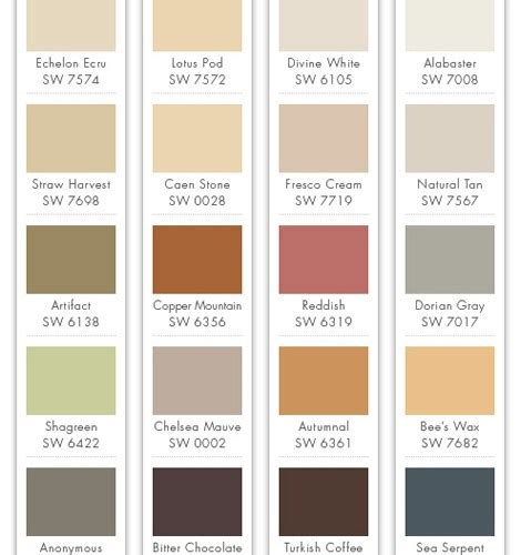 28 most popular interior paint colors the 5 most popular