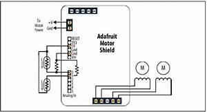 arduino motor shield dk electronics impremedianet With arduino motorknob