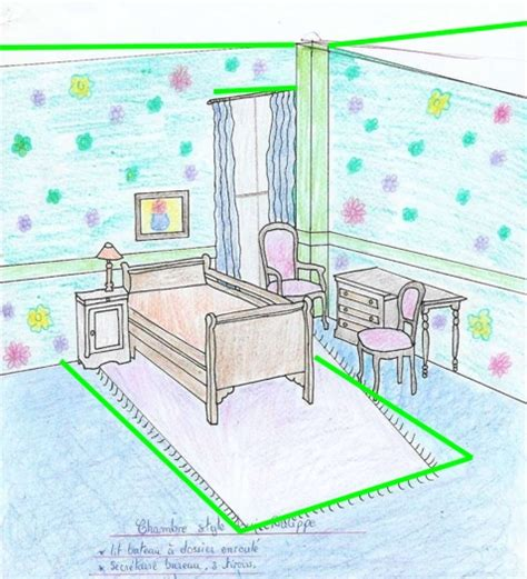 une chambre stunning dessin chambre perspective photos matkin info