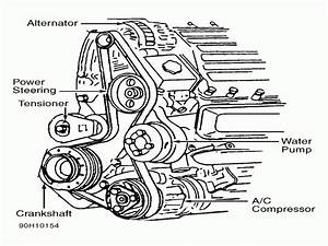 1995 Jeep Grand Cherokee Serpentine Belt Diagram