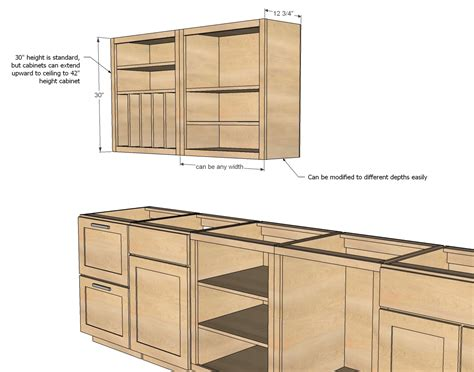 diy kitchen cabinets plans ana white wall kitchen cabinet basic carcass plan diy