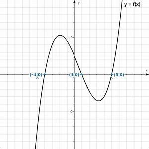 Nullstellen Einer Funktion Berechnen : beispiele f r funktionen bettermarks ~ Themetempest.com Abrechnung