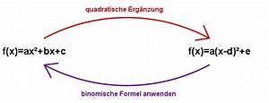 Mitternachtsformel Berechnen : allgemeine form und scheitelform einer quadratischen funktion mathe artikel ~ Themetempest.com Abrechnung