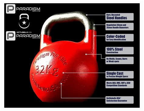 kettlebell usa kettlebells hollow competition core finest paradigm 27th elite dec until pro choice coupon always code shipping