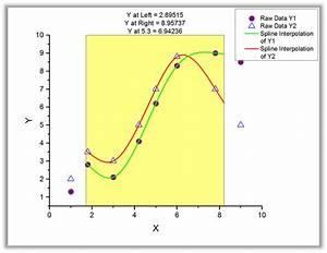 Splines Berechnen : origin software f r datenanalyse und visualisierung ~ Themetempest.com Abrechnung
