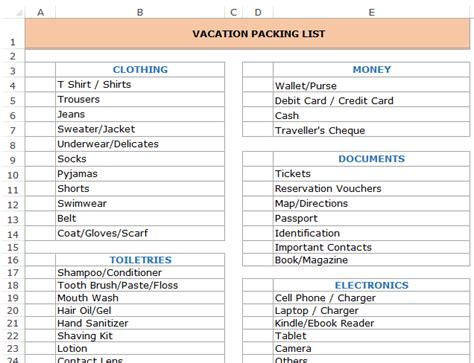 vacation itinerary packing list template  excel