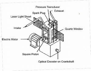 Square Piston Engine