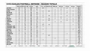 Free Football Stat Templates
