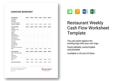 restaurant spreadsheets budgeting sales inventory